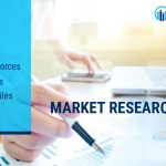 Biotechnology media, sera and reagents market is estimated to reach at $32974 million by 2025 – Market Talk News